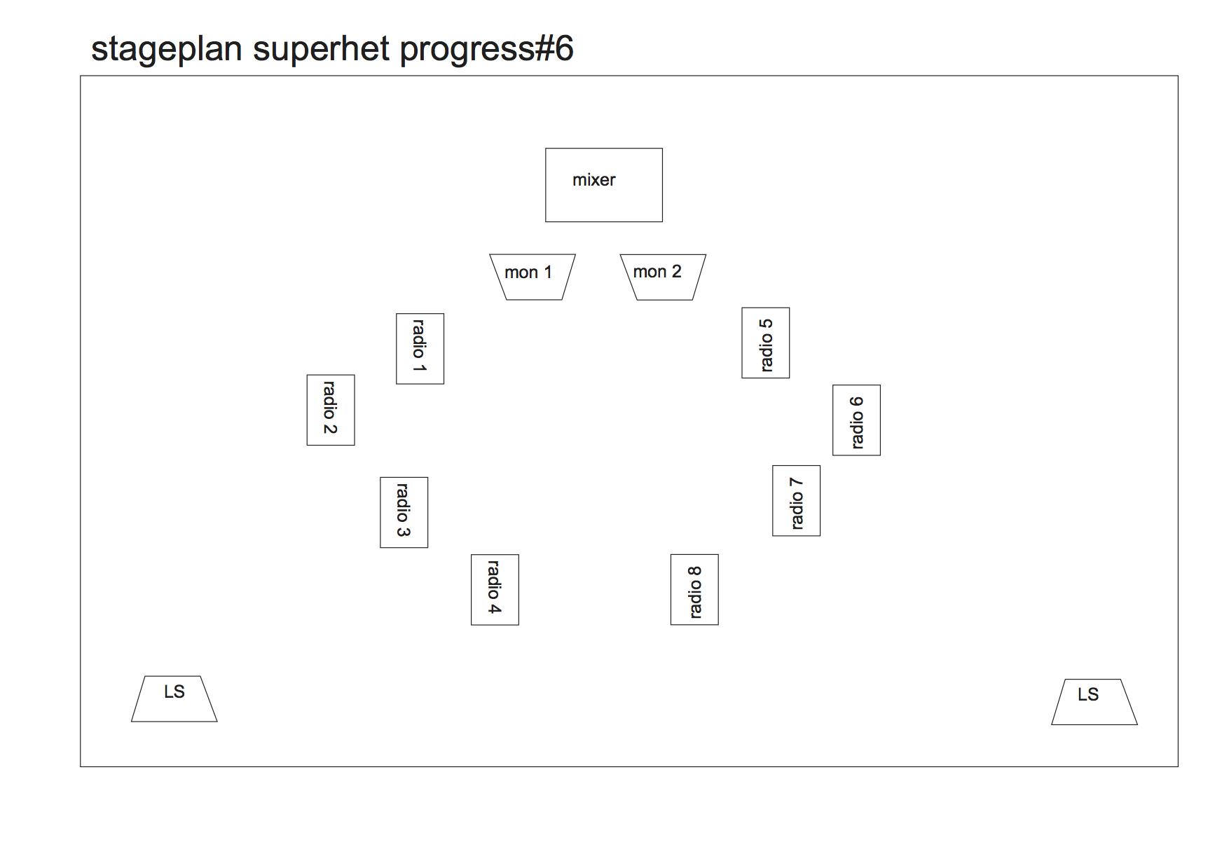 superhet_stageplan